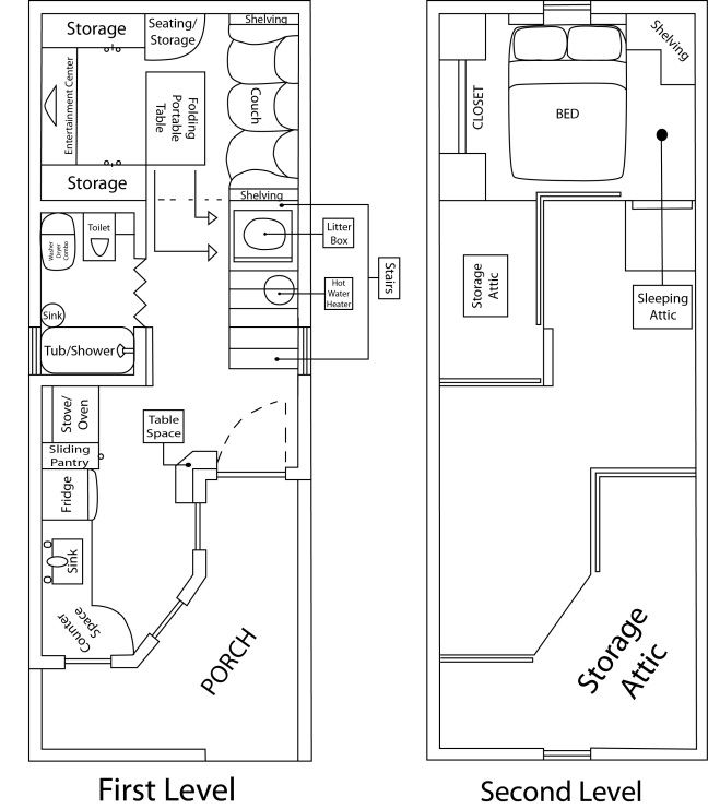 its okay to compromise our dream home pinterest house cabin Deluxe Lofted Barn Cabin Floor Plans