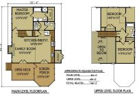 Small Lake Cabin Plans-Small Cabin Floor Plan – 3 Bedroom Cabin By Max Fulbright Designs
