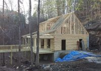 project gallery Talladega National Forest Cabins